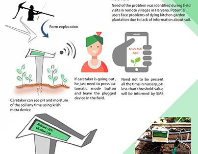 Agri-Tech product development for rural women
