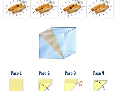 Educational Graphics / Gráficos para educación