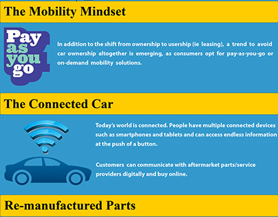 Opportunities and Challenges: UK Automotive Aftermarket