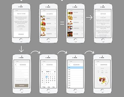 App Brugmann Restaurant - Internship project