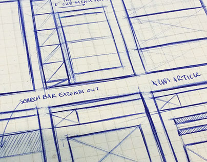 IDEATION   |   WIREFRAMES