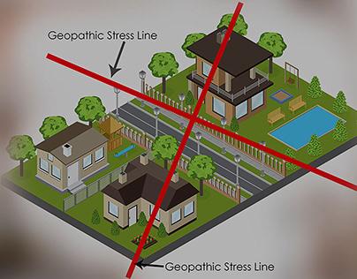 Vastu for Geopathic Stress