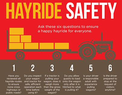 Rural Mutual Insurance: Farm Safety Infographics
