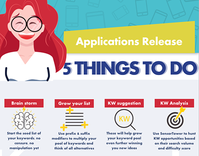 Application Release Infographic