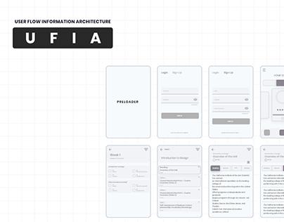 User Flow Information Architecture