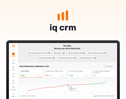 IQ CRM for Call center