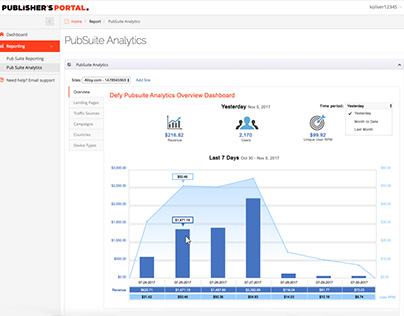 PubSuite Analytics