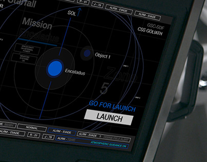Sci-Fi Fictional User Interfaces