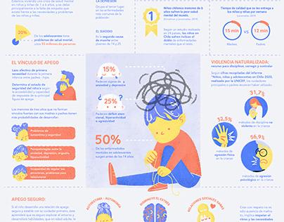 Salud mental en niños y niñas