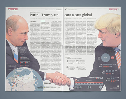 Putin - Trump: infografía