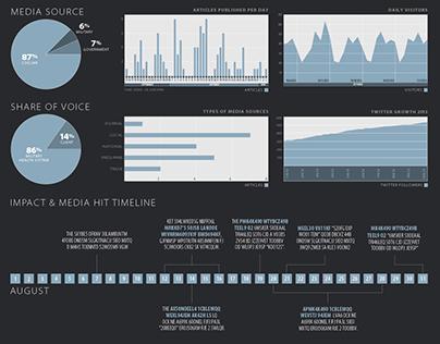 Annual Report Graphics