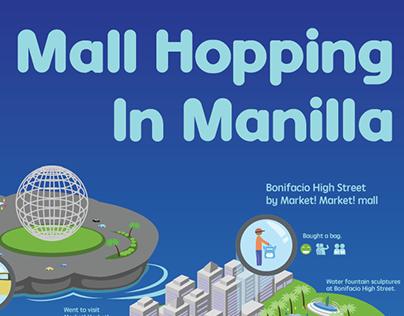 Mall Hopping