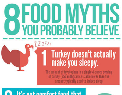 Food Myths Infographic