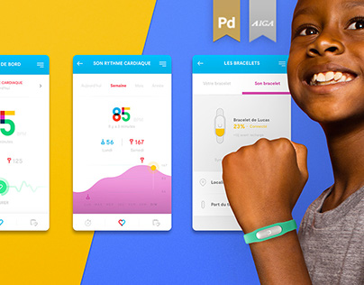 Tedy! : Connected kit for autistic kids