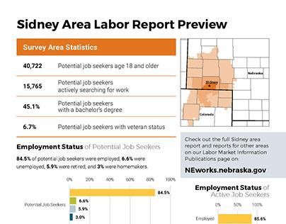 2018 Labor Availability Study Fact Sheets