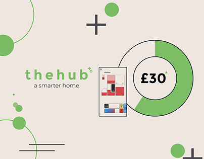 The Hub - Money Management