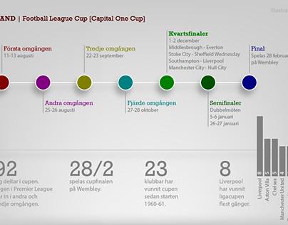 Infographic: Football