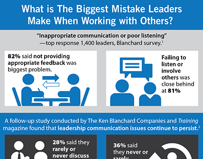 What Is The Biggest Mistake Leaders Make When Working