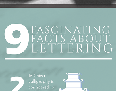 Infographic on Lettering