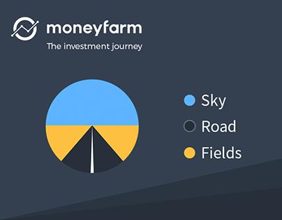 Moneyfarm - Brand Identity