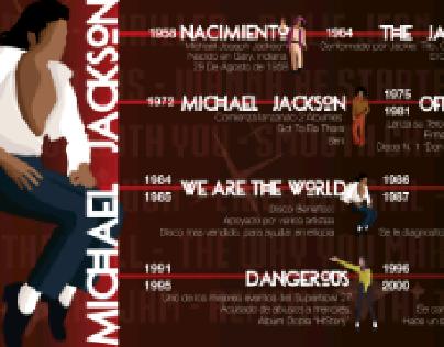 Michael Jackson Infografía