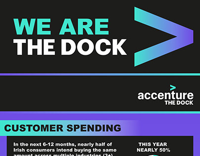We Are The Dock | Infographic | For Accenture