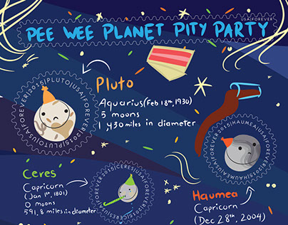 Stamps: Pee Wee Planet Pity Party