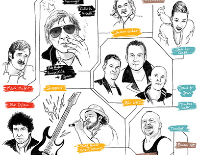 Infographic on Swiss Rock Music