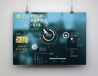 Infografía animada -