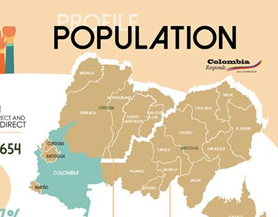Infographic Population Profile