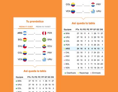 Calculadora eliminatorias sudamericanas