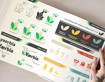 YAERBIA Visual Assets Guide
