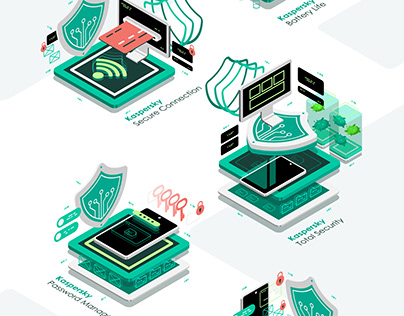 Kaspersky LAB isometric product map