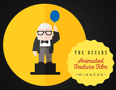 Poster - Oscar Winners: Animation Movies