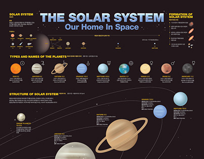 2003 The Solar System