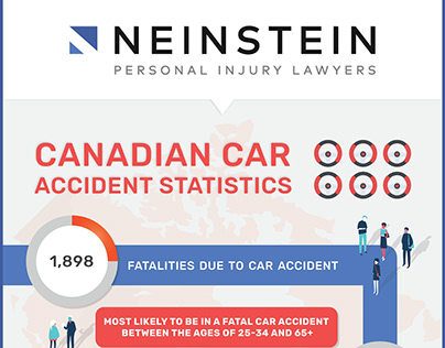 Car Accident Lawyers Toronto