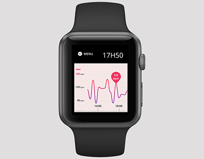 Watch/Mobile App – Heart Rate