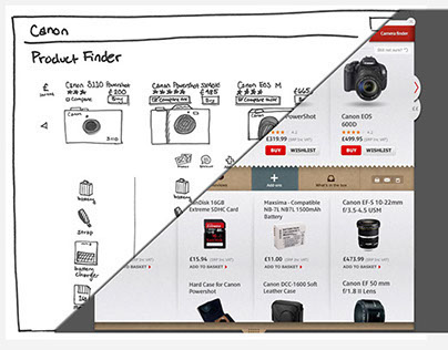 Canon - Buying A Camera