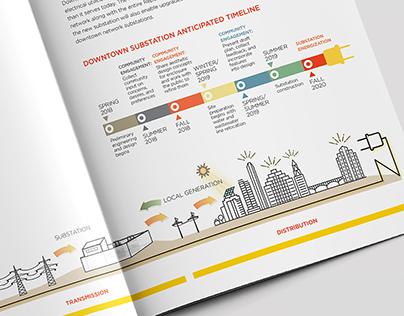 Austin Energy • Public Meeting Brochure