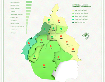 Mexico City's Urban Green Areas