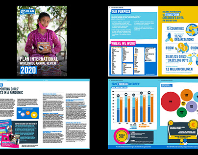 Plan International Annual Review 2020