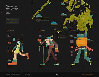 Mountains, Maps, & Virtual Assault