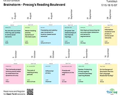 Brainstorm - Precog's Reading Boulevard