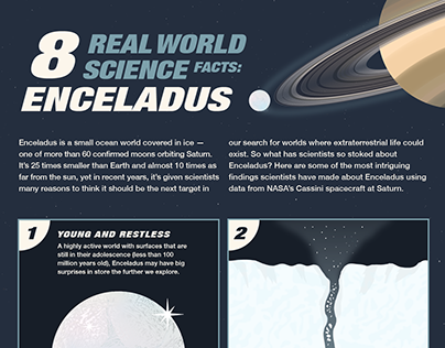 8 Real World Science Facts About Enceladus Infographic