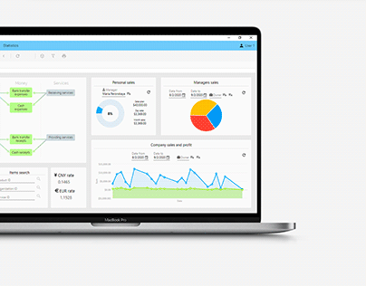 Nota Sales Dashboards