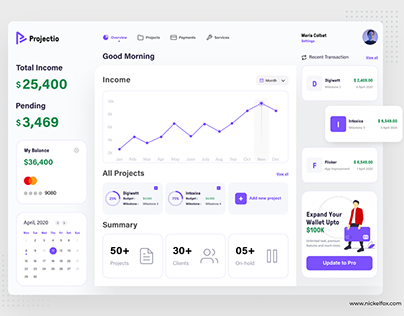 Projectio Dashboard: Projects Overview