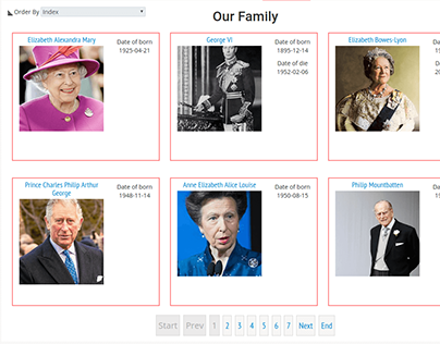 How to Build a family tree in your website