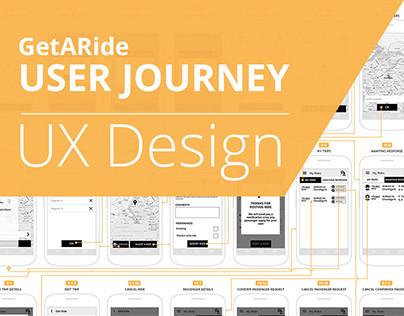 UX User Journey: GetARide Driver Mode