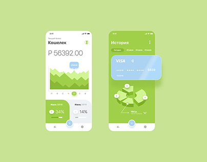 The mobile application of electronic wallet