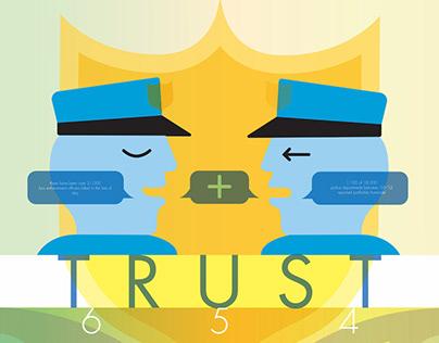 Police Trust Level